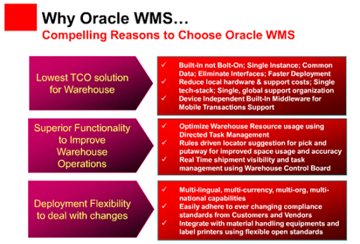What and Why Oracle Warehouse Management System (WMS